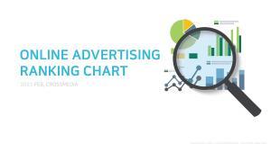 [크로스미디어] 온라인 광고비 랭킹 차트: 2021년 2월호
